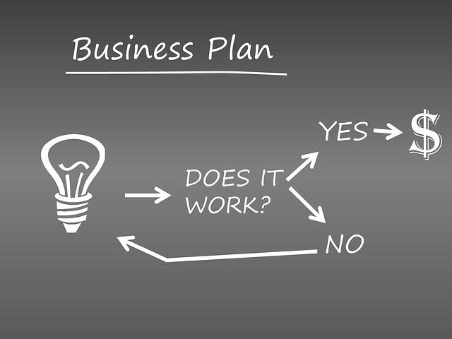 תרגום תוכנית עסקית